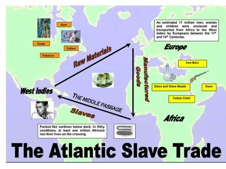 Atlantic trading system apush